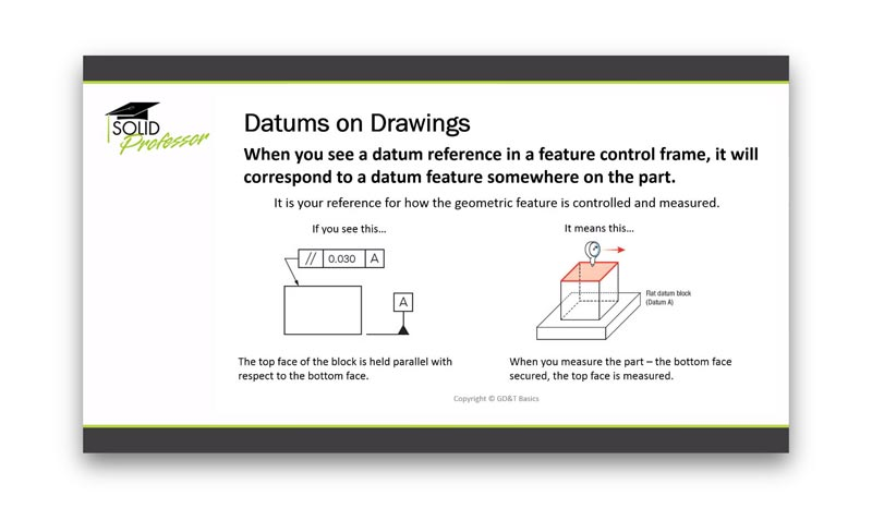 GD&T Tutorial - Datums on Drawings