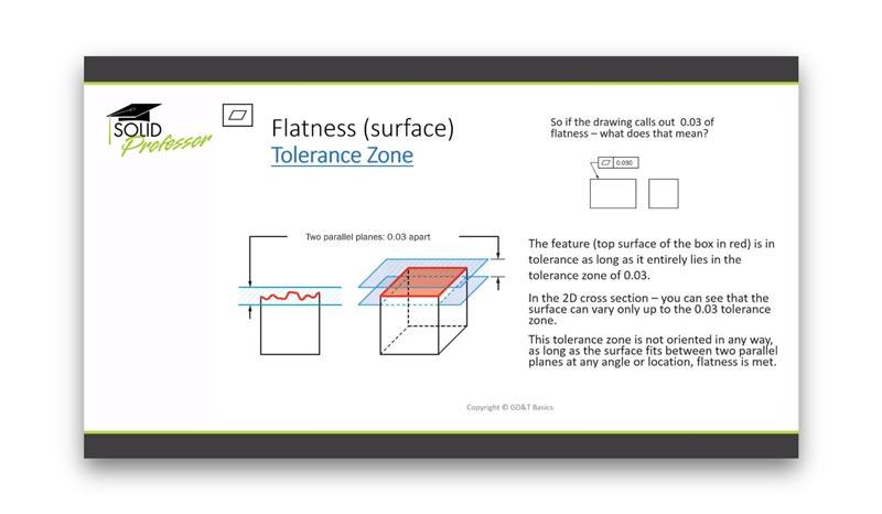 GD&T Tutorial - Surface Flatness