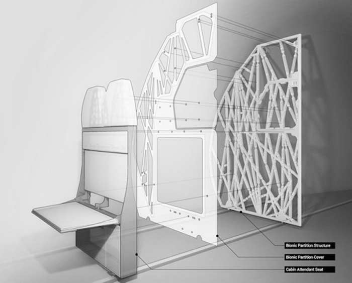 The Airbus 3D-printed partition